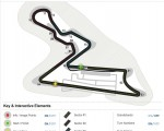 buddh international circuit for formula 1 grand prix in India